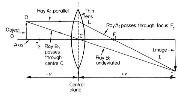 Part 2 figure 4