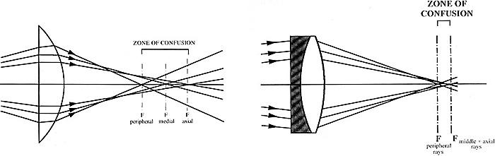 Part 4 figure 3