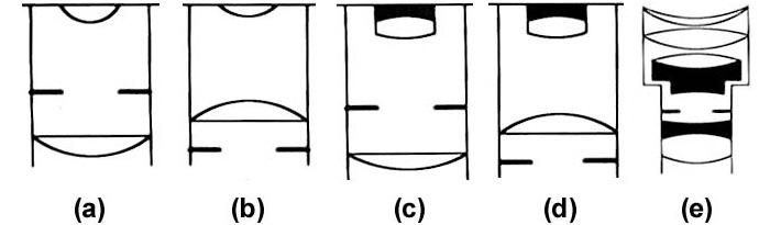 Part 5 figure 2