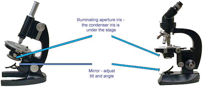 Adjustments for Köhler