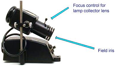 Adjustments on external lamp