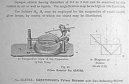 Zeiss rotator 2