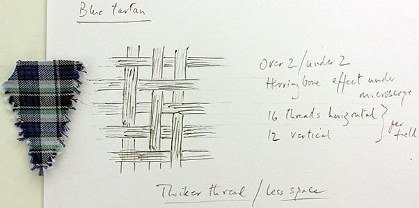 Drawing of blue tartan fabric by Mark Shephard