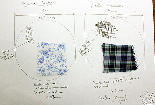 Drawings of fabrics by Jacky McPherson