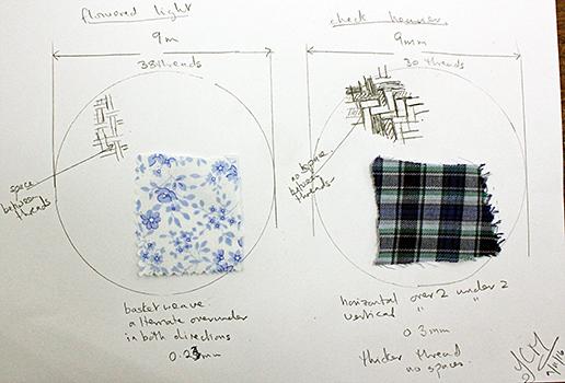 Drawings of fabrics by Jacky McPherson