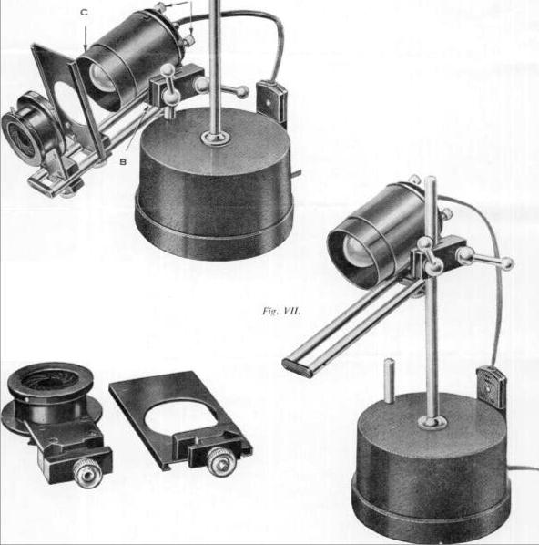Sartory Instruments Figure 18