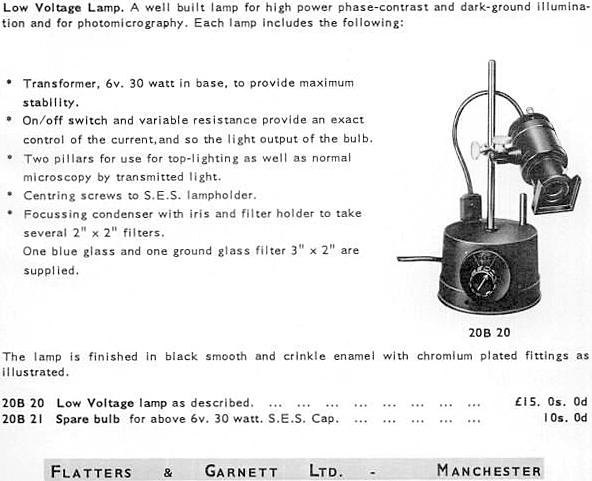 Sartory Instruments Figure 19