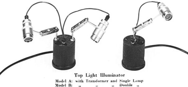 Sartory Instruments Figure 5