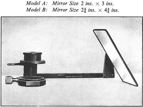Sartory Instruments Figure 7