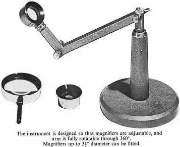 Sartory Instruments Figure 8