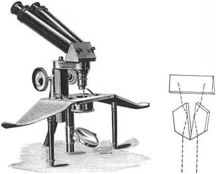 Sartory Instruments Figure 12