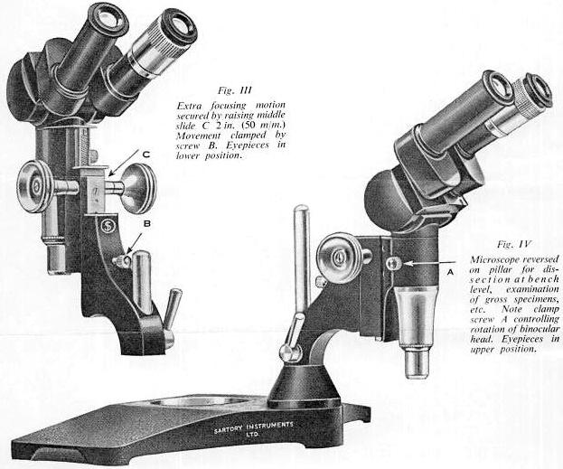 Sartory Instruments Figure 15