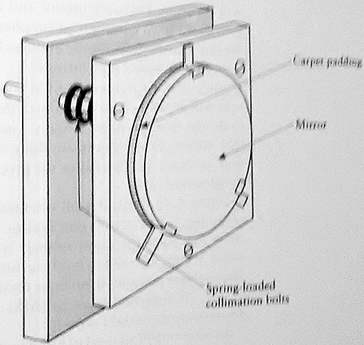 Fig. 3 The mirror assembly
