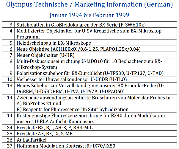 Index of German Olympus Technical / Marketing Information documents