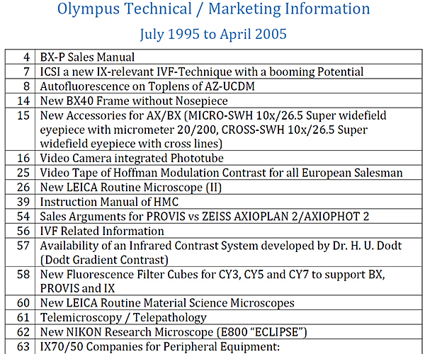Index of English Olympus Technical / Marketing Information documents